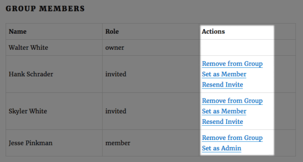 Restrict Content Pro Group Memberships: Group Member Actions