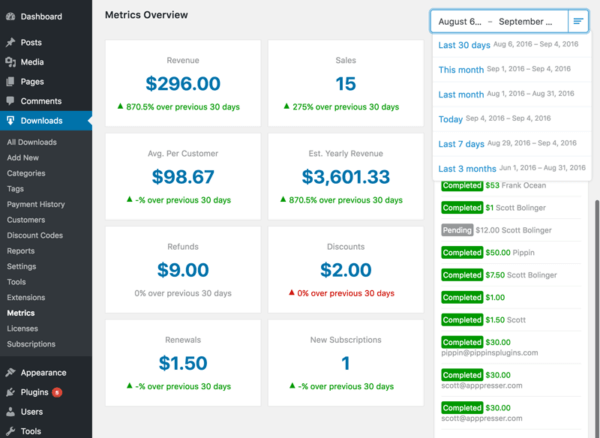edd metrics overview dashboard