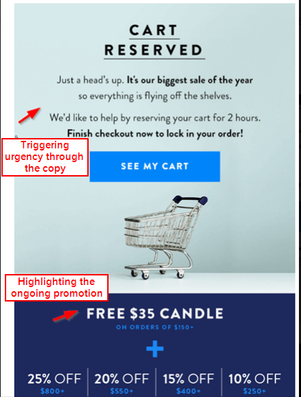 Brooklinen recovery email