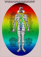 SMART PHONE AND YOUR AURA