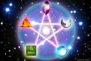 Five Elements in Man