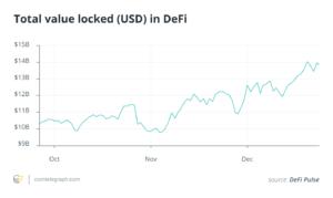 I-AML Crypto DeFI 2020