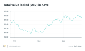 I-AML Crypto DeFI 2020 C