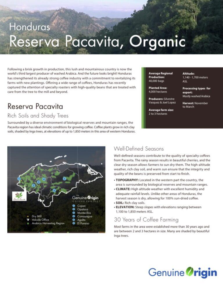 Honduran Coffee Sheet