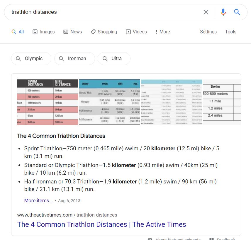 Google Featured Snippet Keyword Research SEO Content Strategy