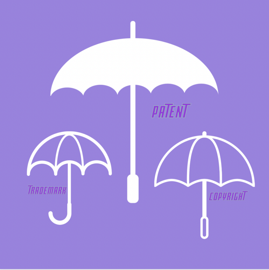 The purple block has three umbrellas, under which has three words, patent, copyright and trademark, symbolize the protection of these three intellectual property rights.