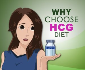 WHY CHOOSE THE HCG DIET?