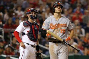 Nationals Win Over Orioles Splits Battle of Beltway