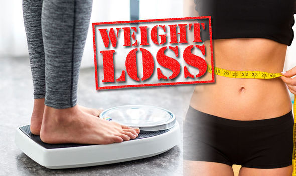 weight loss tips by wittyculture