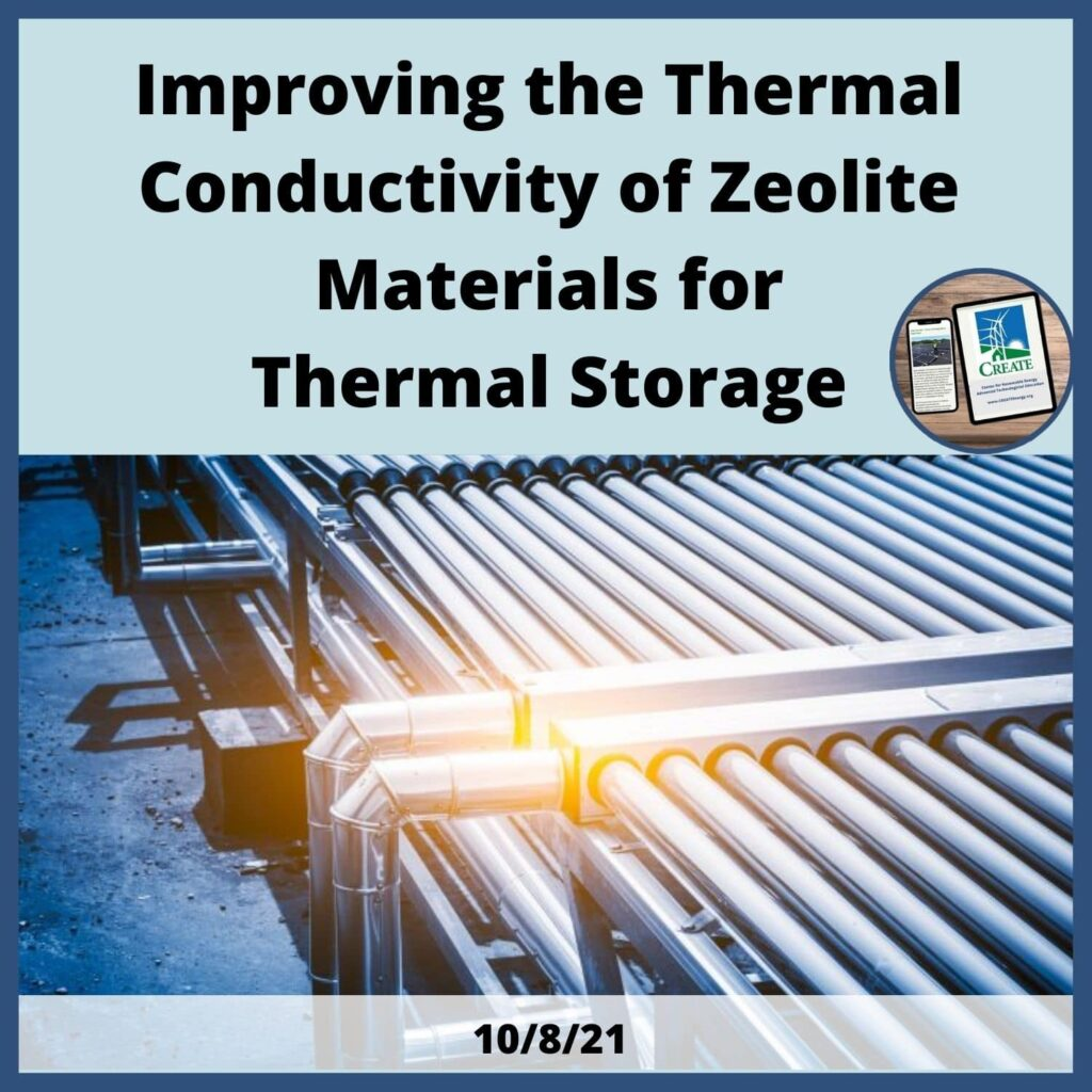 Improving the thermal conductivity of zeolite materials for thermal storage