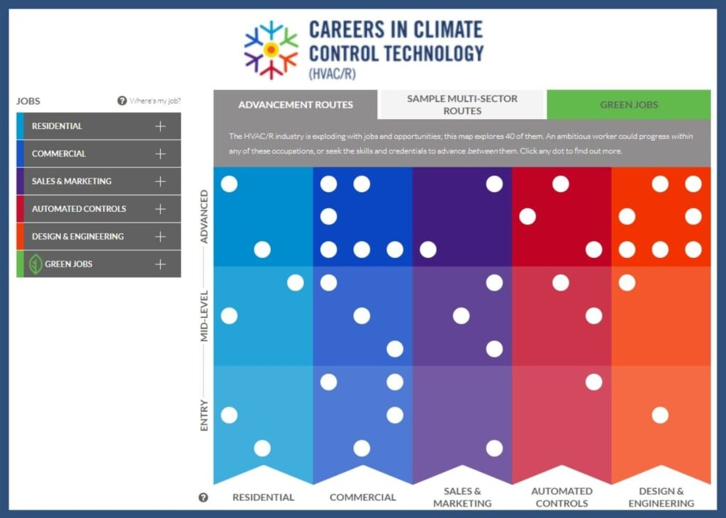 Climate Control Career Map
