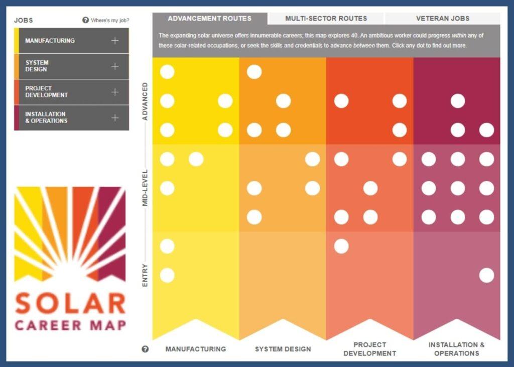 Solar Energy Career Map