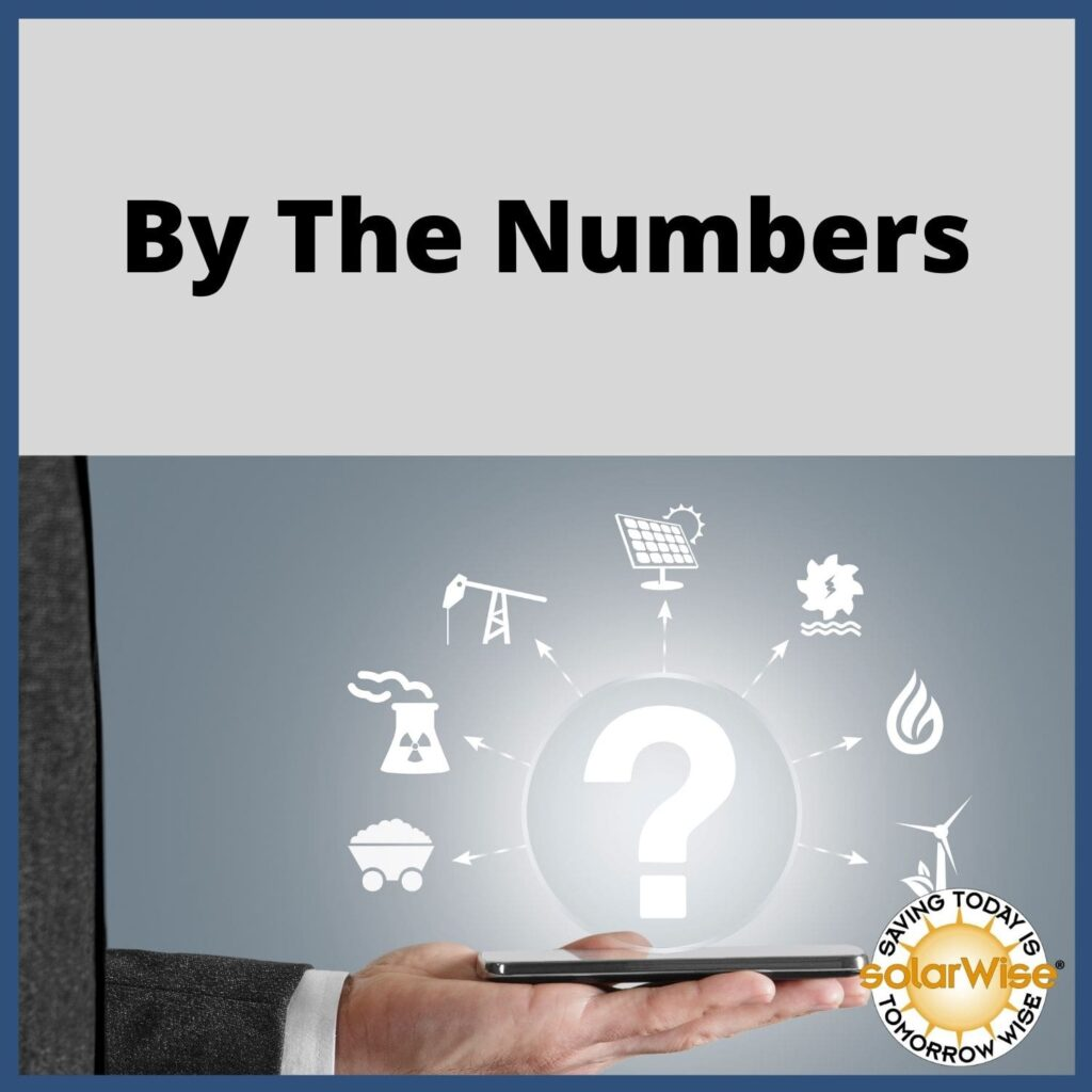 Renewable Energy Lesson Plan - By the Numbers - SolarWise