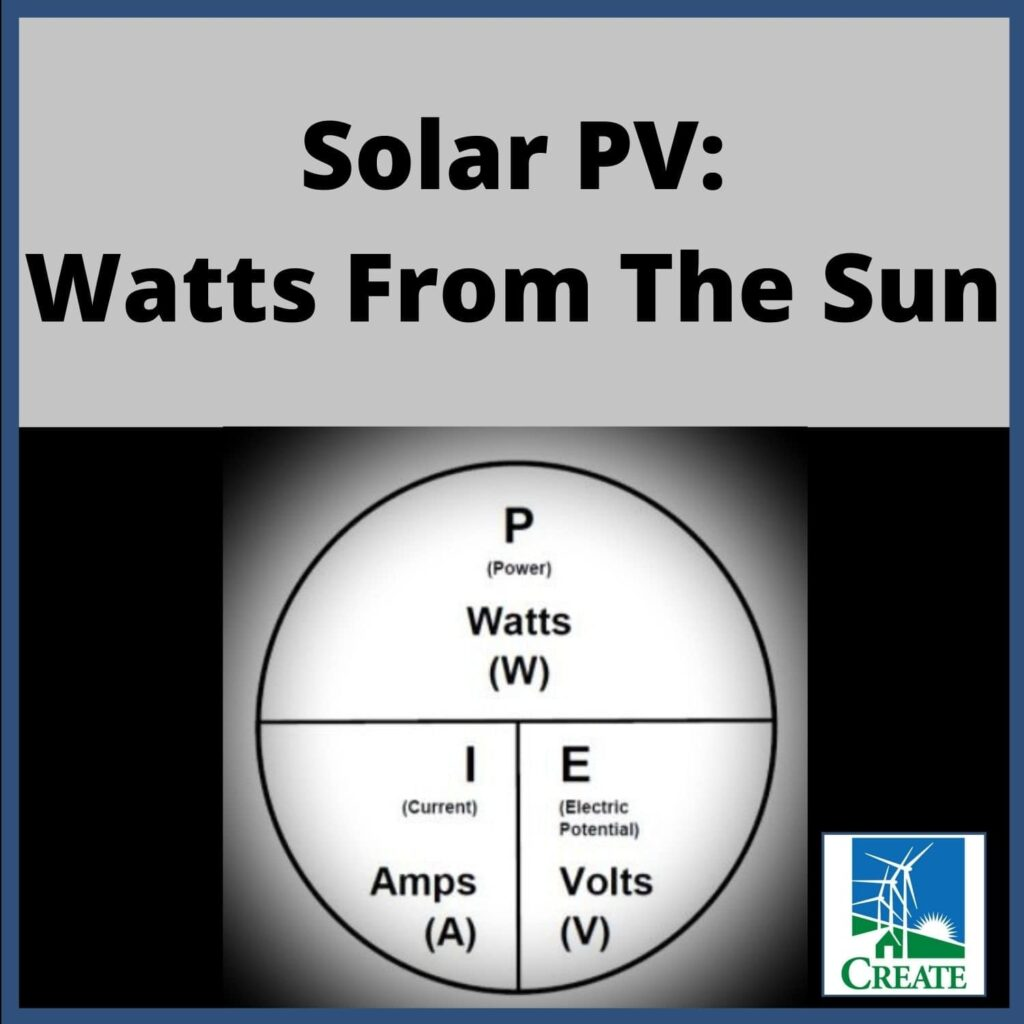Renewable Energy Lesson Plan - Solar PV Watts From the Sun - CREATE