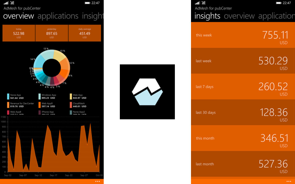 Developer tools: AdMesh for pubCenter lets you track your app revenue via Windows 10 Mobile