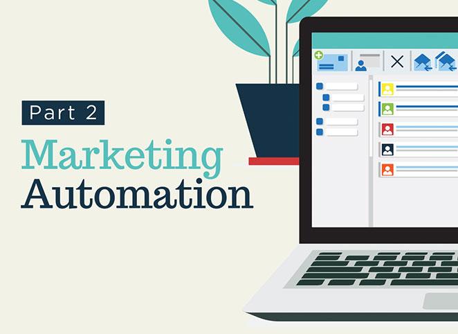 Marketing automation part 1