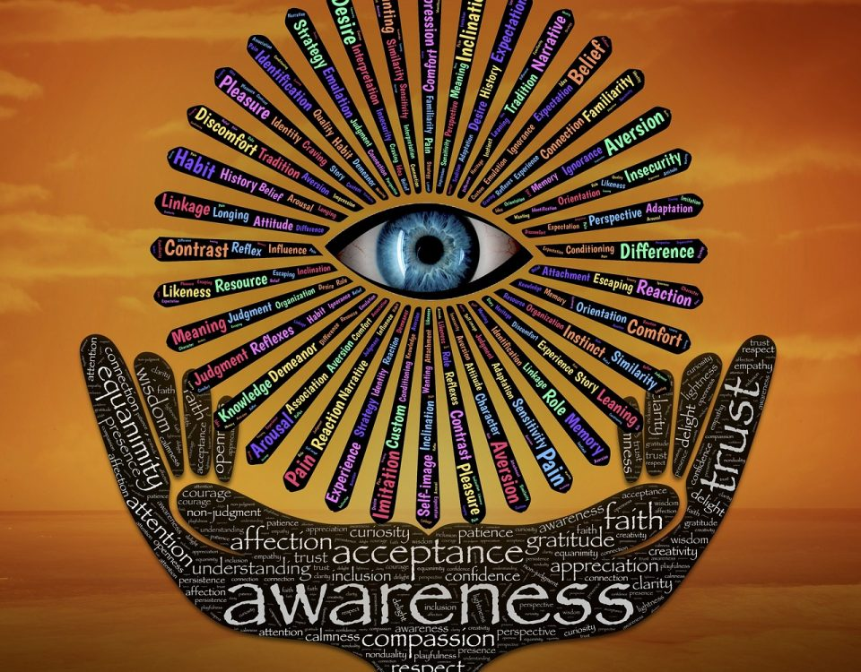 Graphic Art with Awareness as title and all the words that awareness may engender