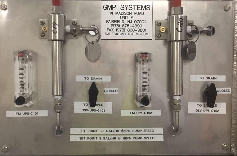 GMP Systems