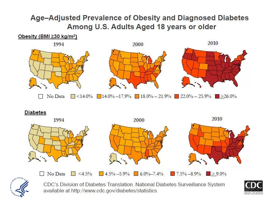 Obesity-Diabetes-Map - CDC