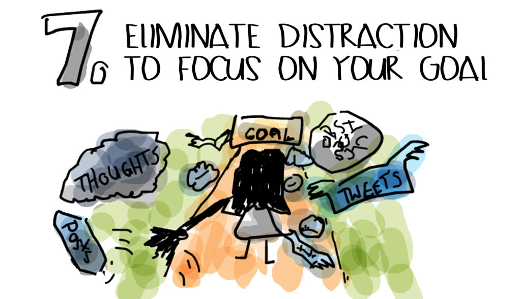 How To Focus At Work - Proven Techniques to Overcome Distractions