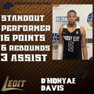 Player Report: D'Monyae Davis, Mudiay Elite