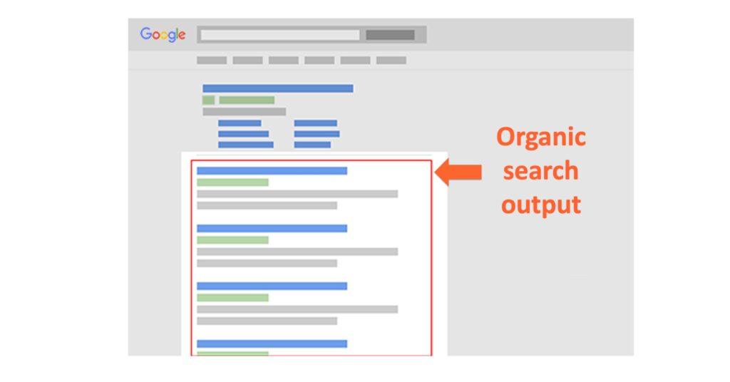 Google SEO - search output