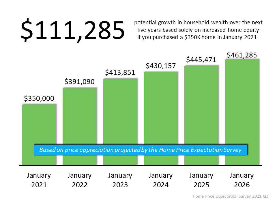 20210930-MEM-ENG 111,285 Reasons You Should Buy a Home This Year