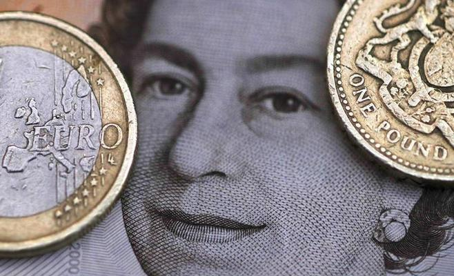 Sterling ends the week softer against Euro and Dollar.