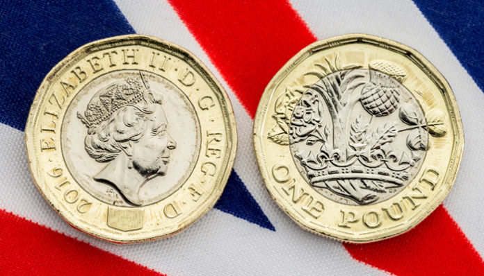 Bank of England Supports Sterling Strength.