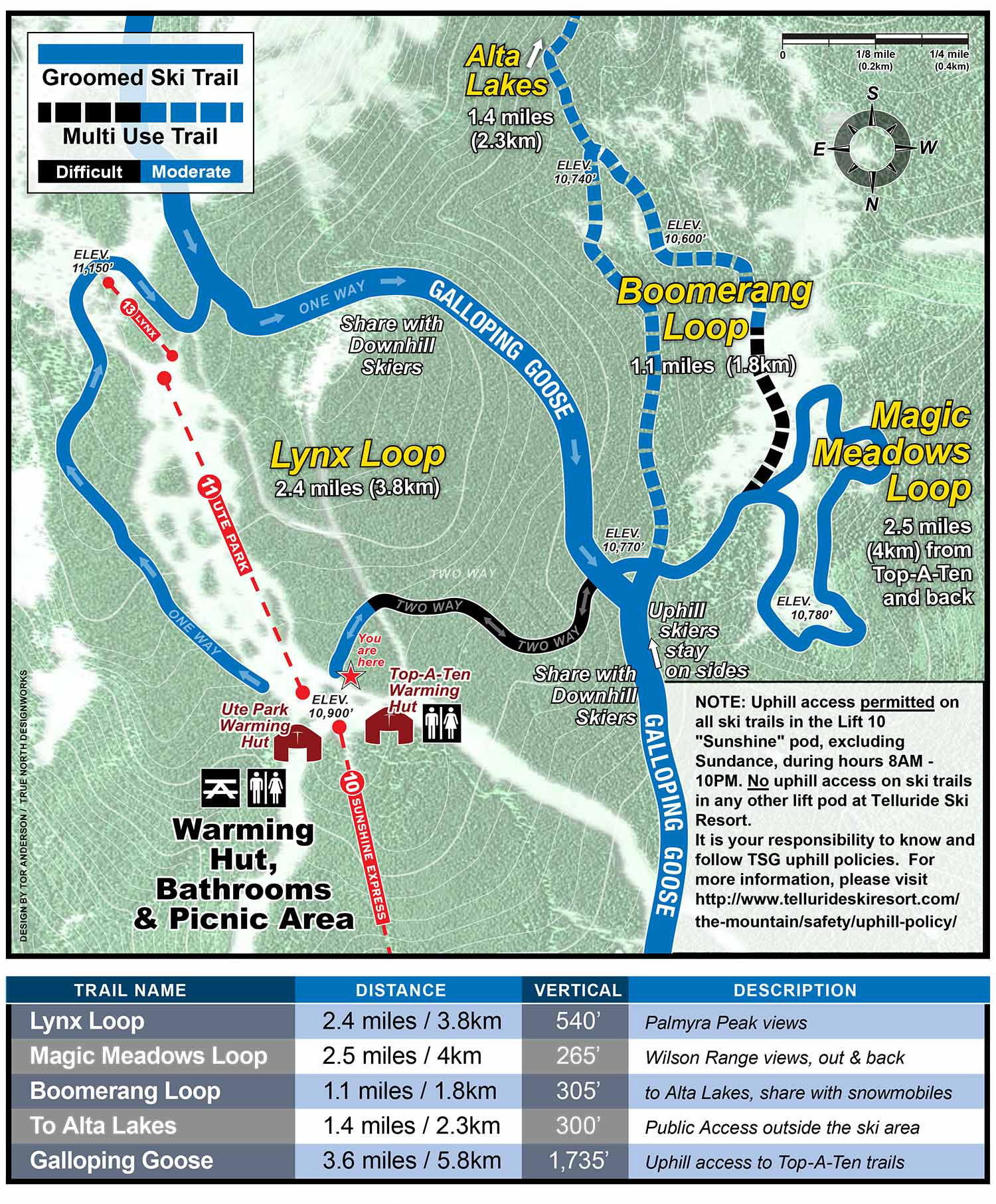 Top-A-Ten Nordic Trail Map