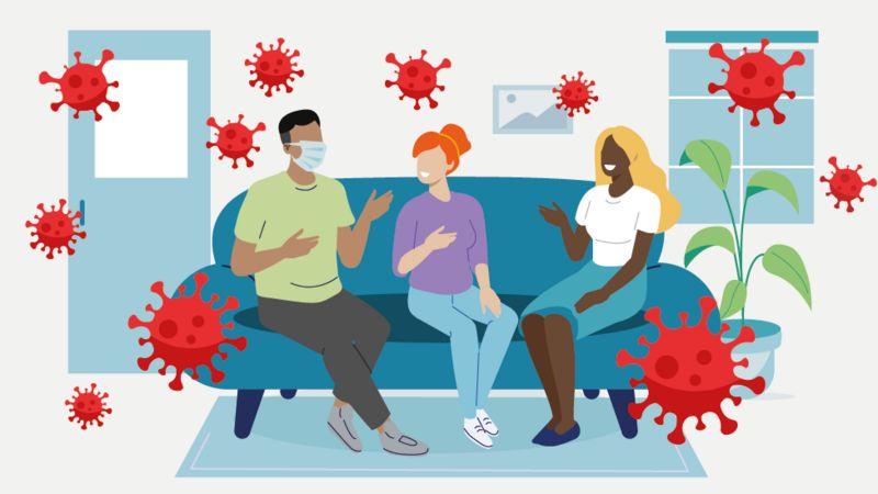 Covid-19: Gráfico de riesgo   cuando vas a una reunión social