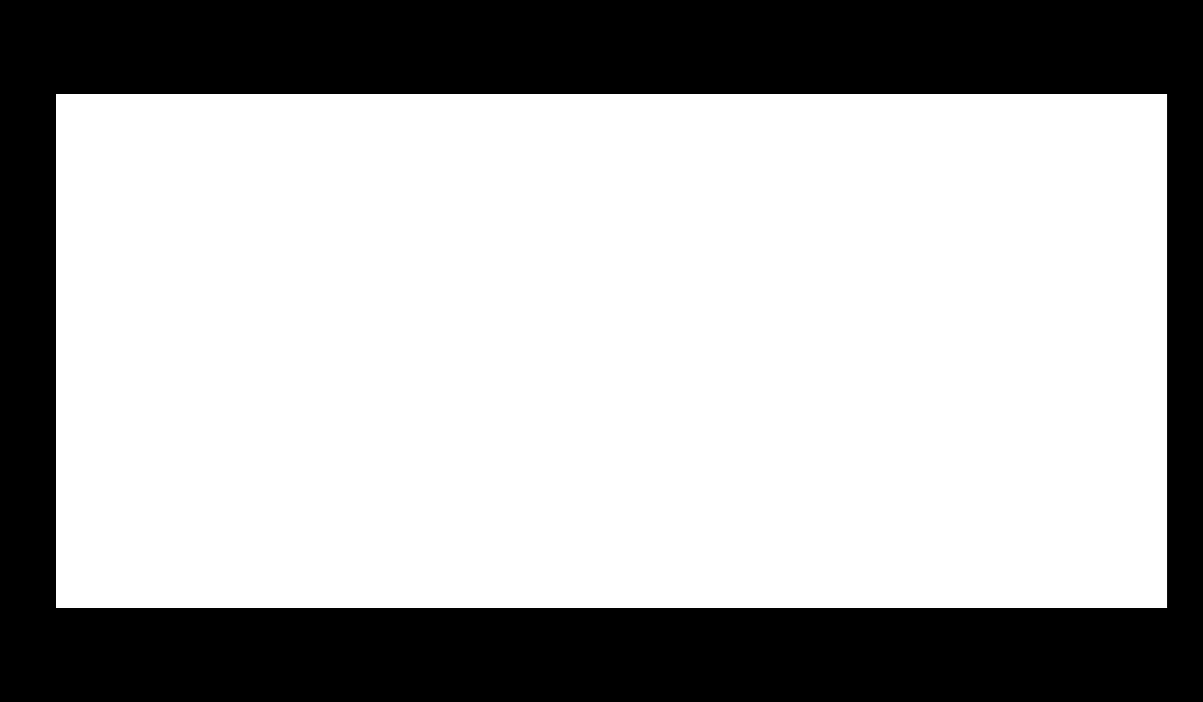 Hakim, Toma, & Yaldoo