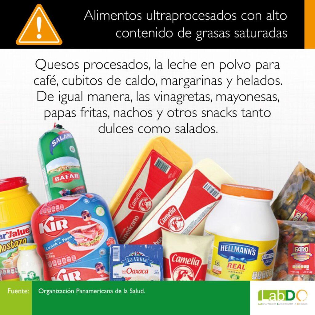 productos ultraprocesados grasas