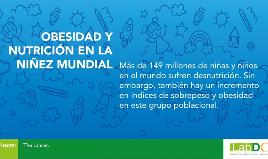 Desnutrición y sobrepeso: la doble carga de la mala alimentación en México