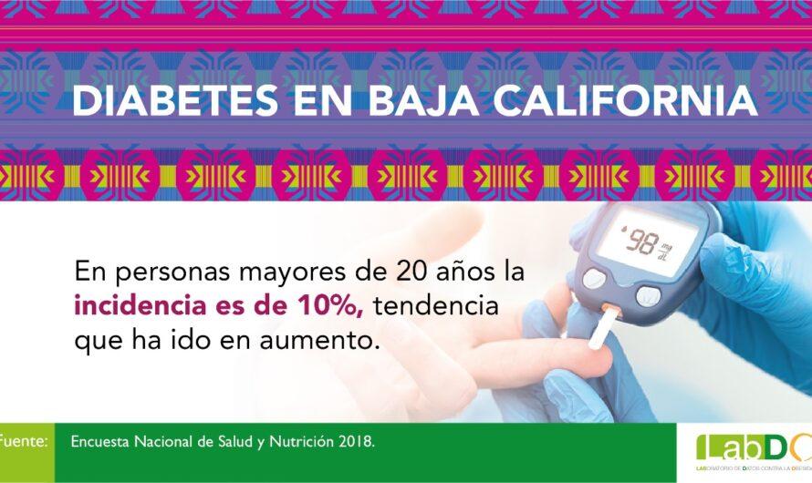 Aumenta incidencia de diabetes entre bajacalifornianos
