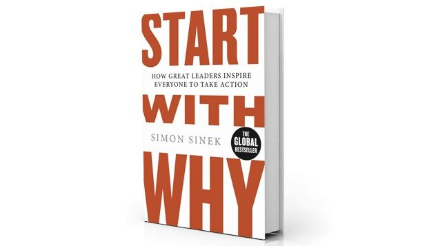 Start with Why  – Abbreviated
