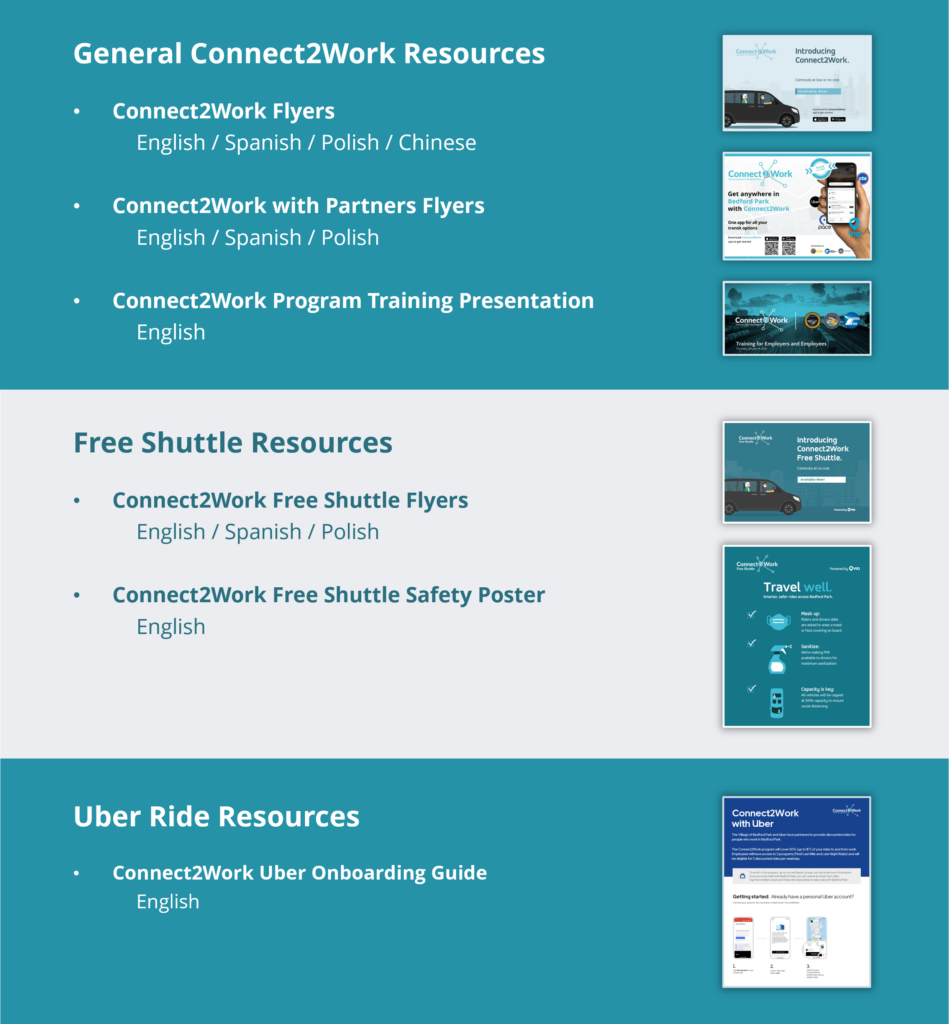 Connect2Work Outreach Toolkit List