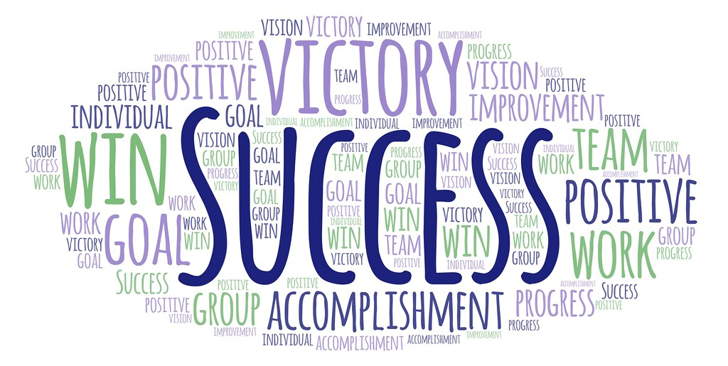 Wordcloud centered around the idea of Success