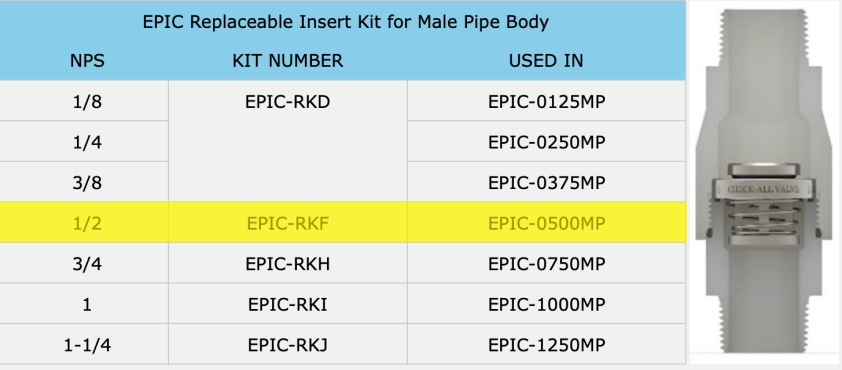 EPIC MP Body Replacement Kits