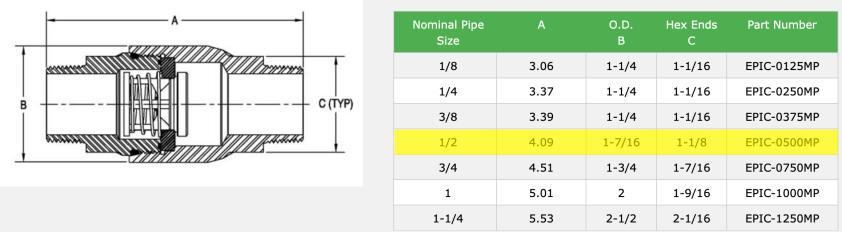 EPIC MP Size Dimensions