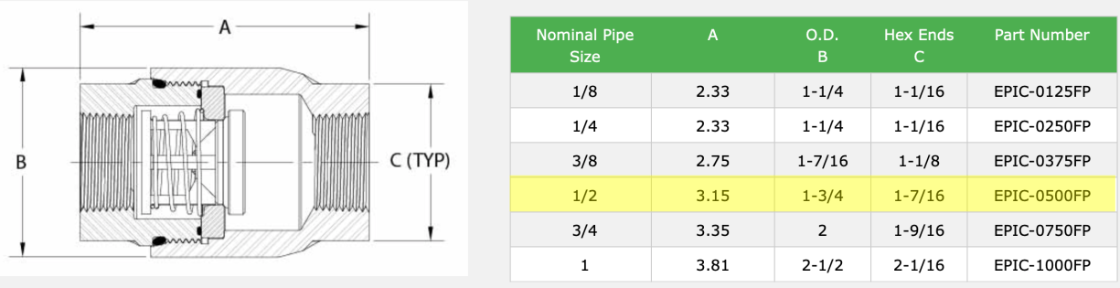 EPIC FP Size and Dimensions