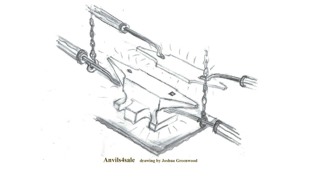 anvils for sale - Forge welding the top plate on German double horn blacksmith anvils