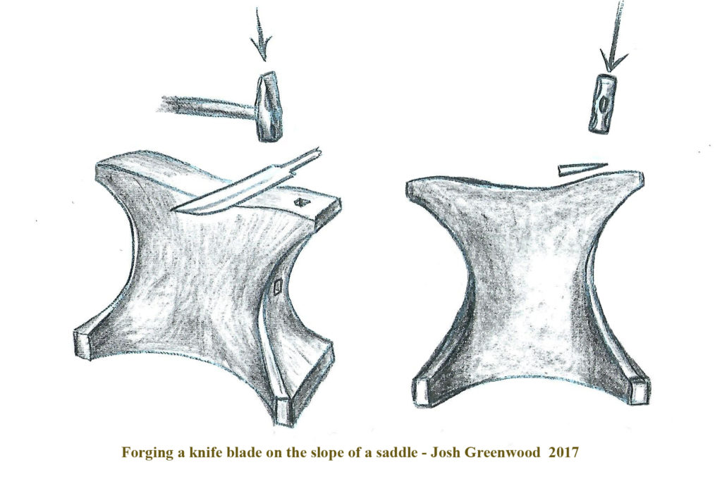 historic blacksmith anvils for sale - knife forging