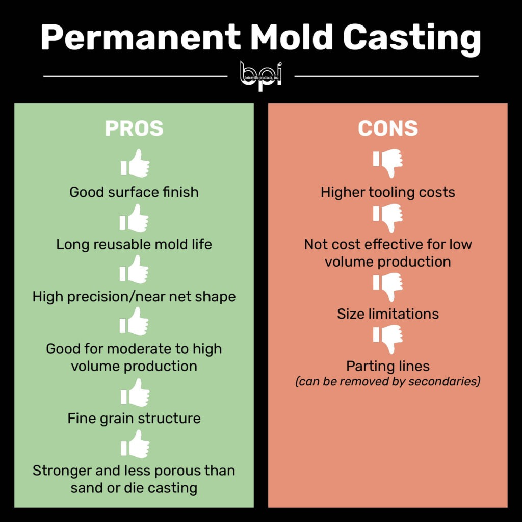 permanent mold pros and cons