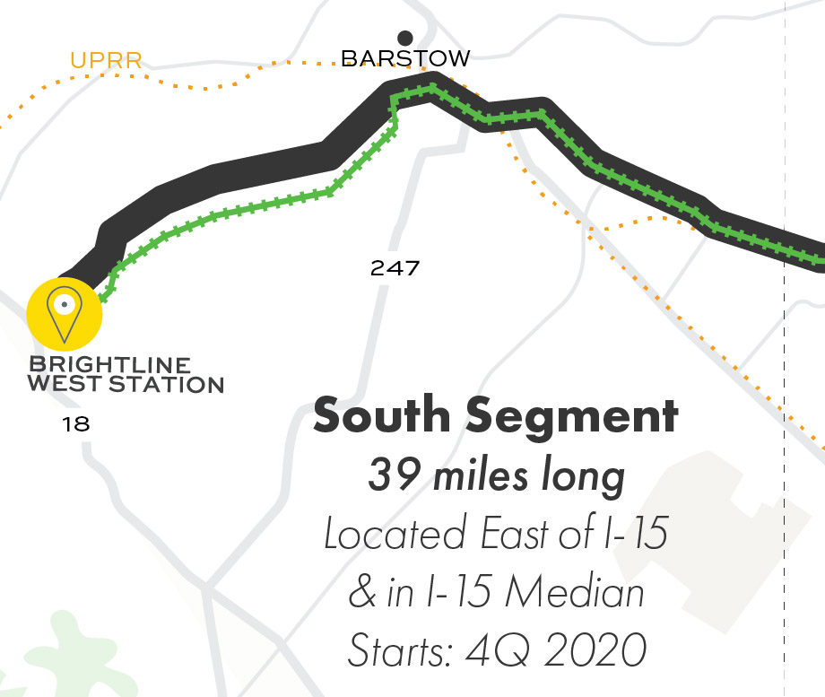 Map showing the California South Segment of the proposed route.