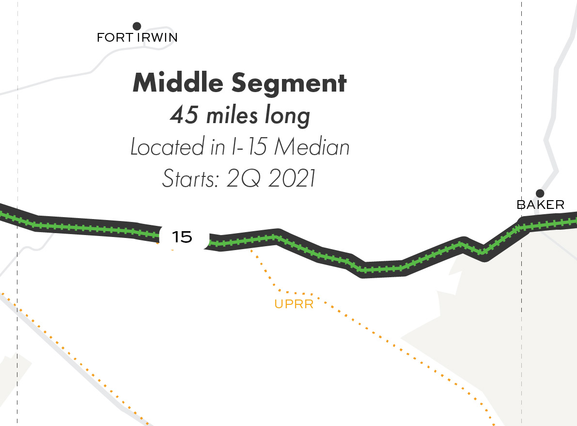 Map showing the California Middle Segment of the proposed route.