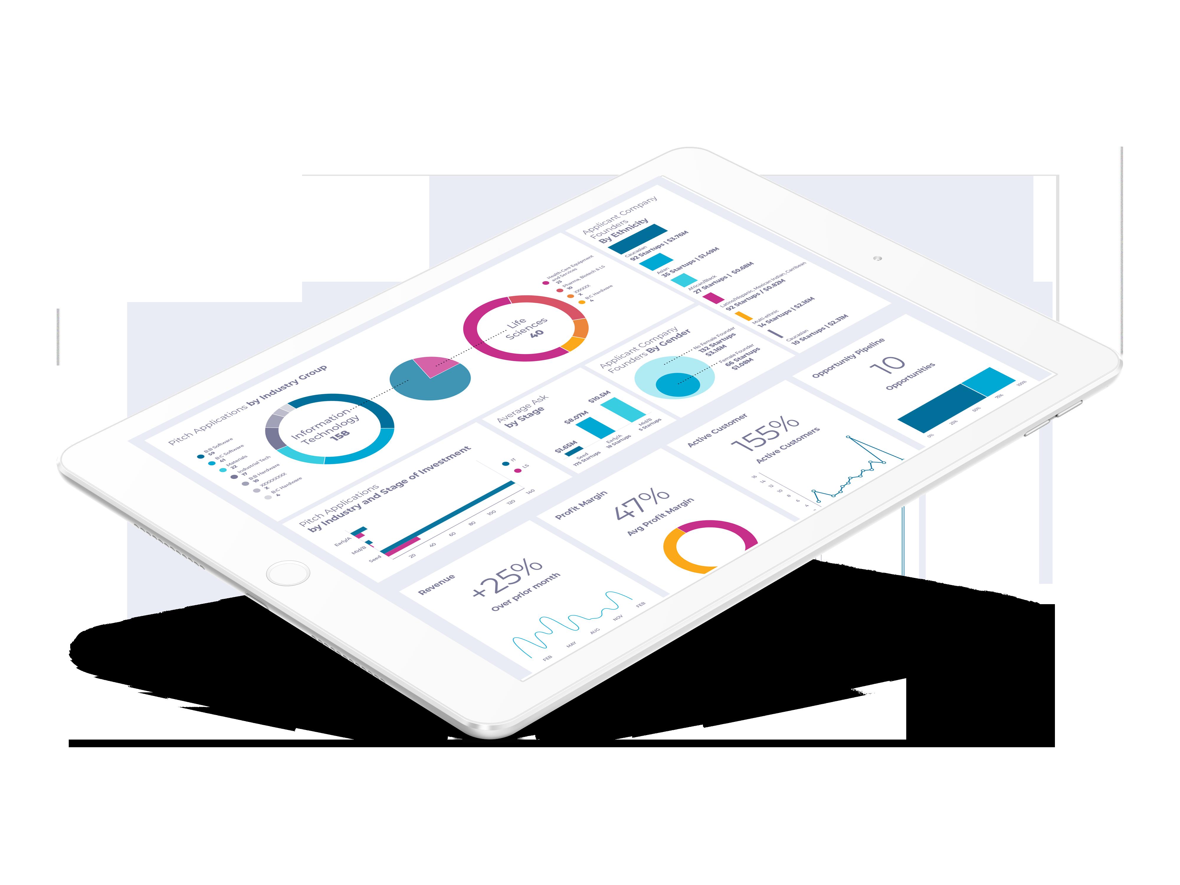 Infofluency iPad Mockup