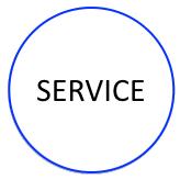 Icon - Service 164x164