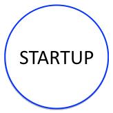 Icon Startup 164x164