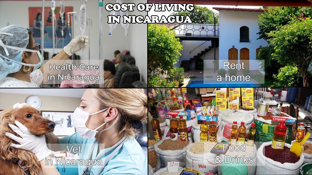 Cost of living in Nicaragua